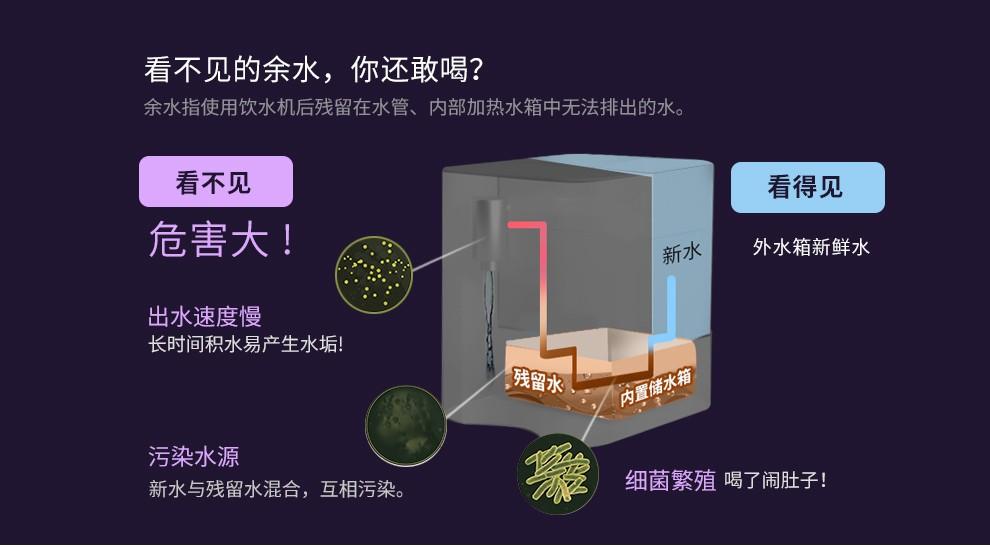 广州小树熊_JESE洁氏紫外线消毒冲奶器桌面饮水机JS-300A-小树熊母婴特卖